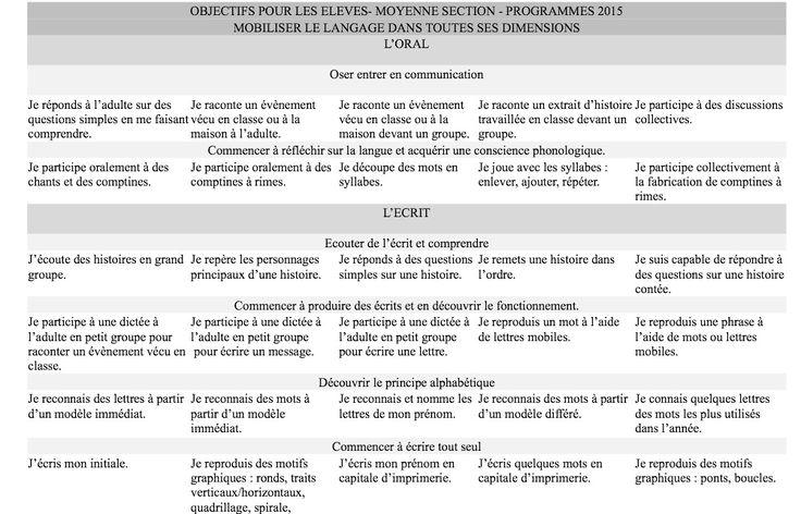 Programmations pour PS, MS et GS nouveaux programmes chez Reinette