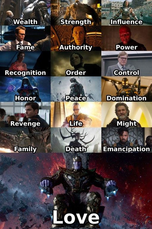 Marvel villains Credit: movieweb : marvelstudios