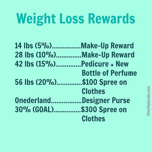 good incentives for weight loss