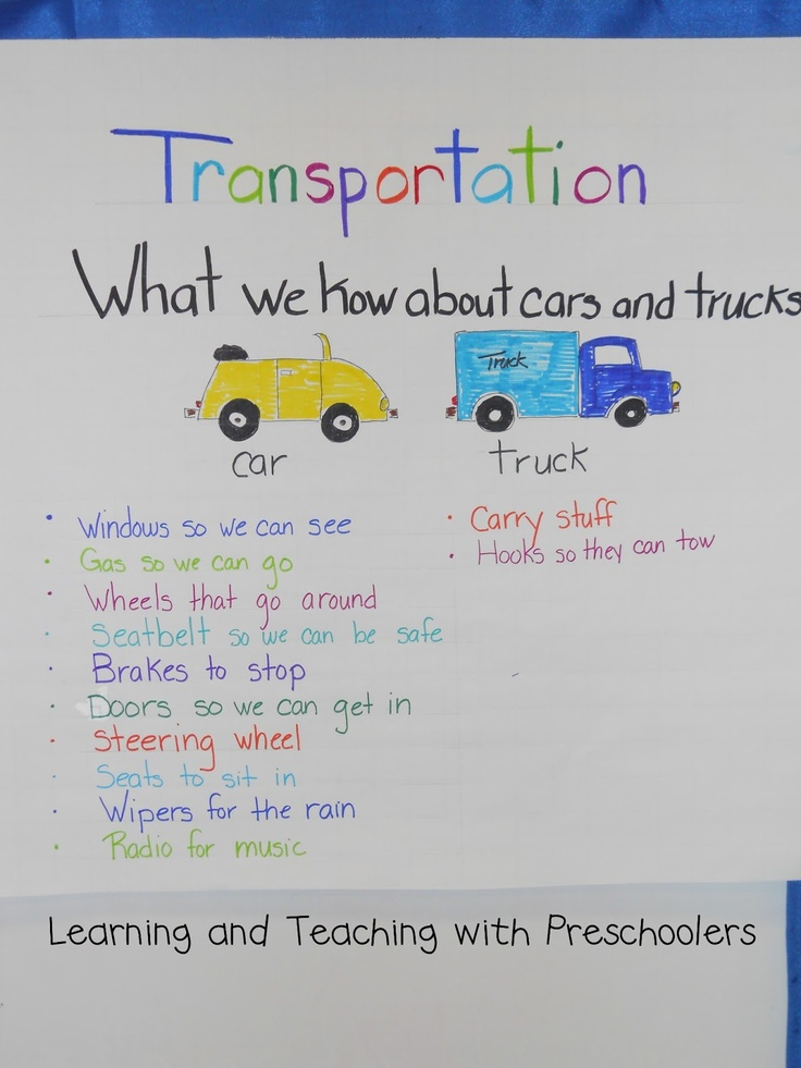 Learning and Teaching With Preschoolers: On the Road and in the Air Week Two