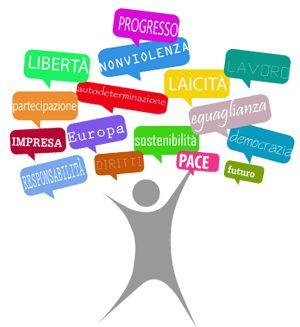 Il meeting degli iscritti a Radicali Ecologisti, tenutosi a Roma domenica 29 settembre, ha rinnovato gli organi associativi.  Aperte le iscrizioni 2014: il meeting degli iscritti riconferma l'iscrizione a Radicali Ecologisti con quota libera.