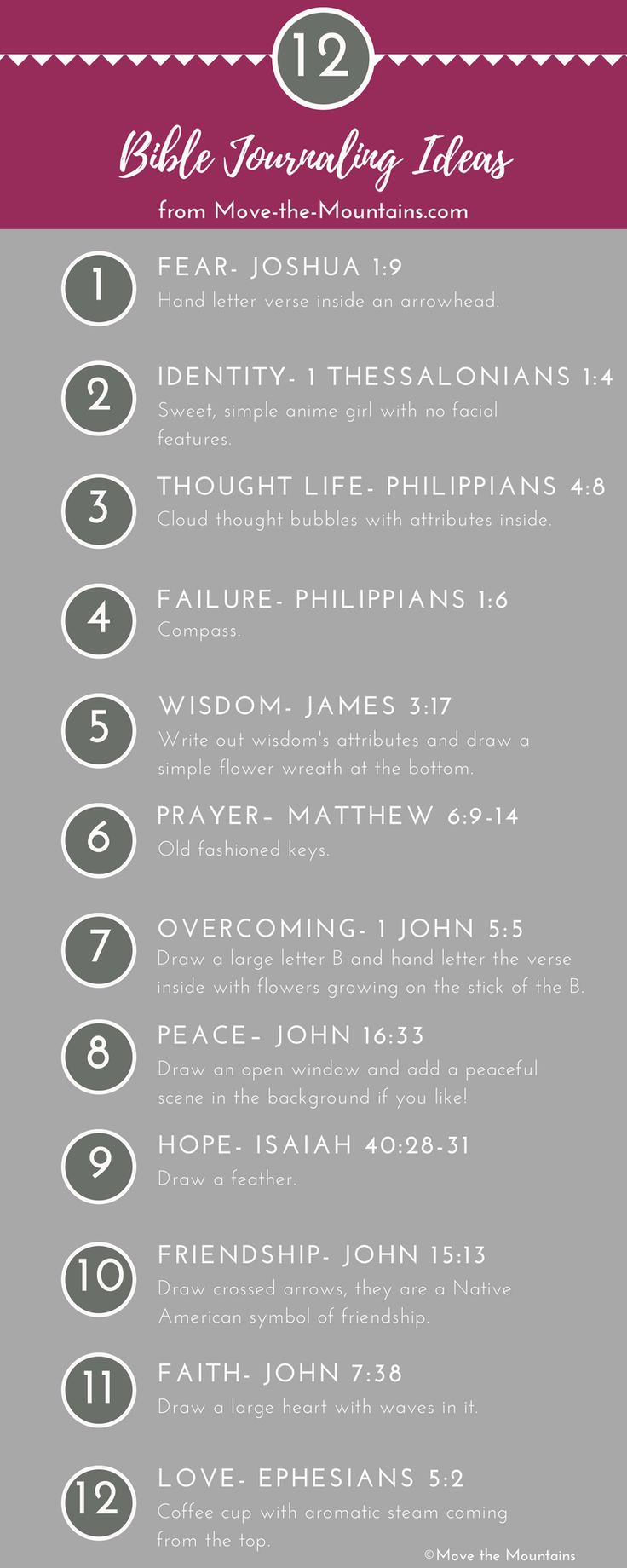 Bible Study for Beginners - RachelWojo.com