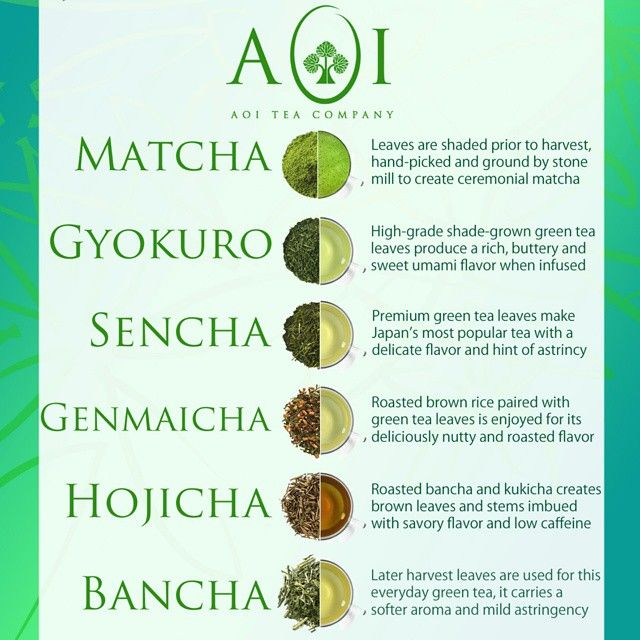 Pin By Aoi Matcha On 100 Years Of Aoi Matcha In 2019