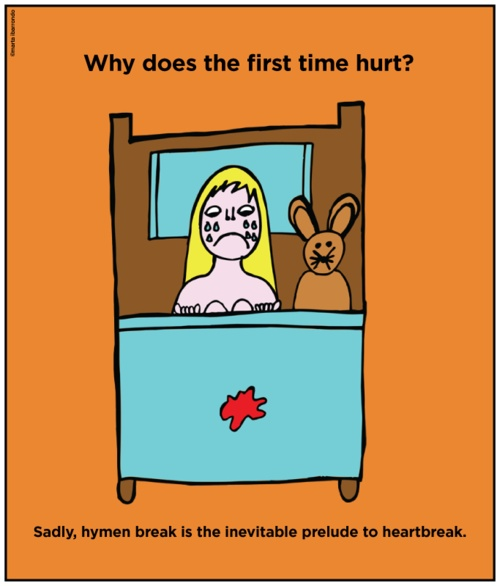 Why Does The First Time Hurt Sadly, Hymen Break Is The -8151