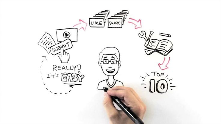 Leadership In Action - Whiteboard Animation