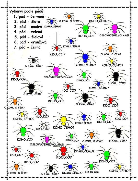 Vybarvování podle pádových otázek - pavouci, halloween, strašidelná čeština - řešení
