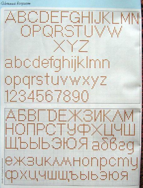 Буквы для вышивки крестом метрики