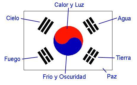 *Super Junior México*: 2010.11