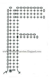 Letra F Crochet En Acción: abecedario