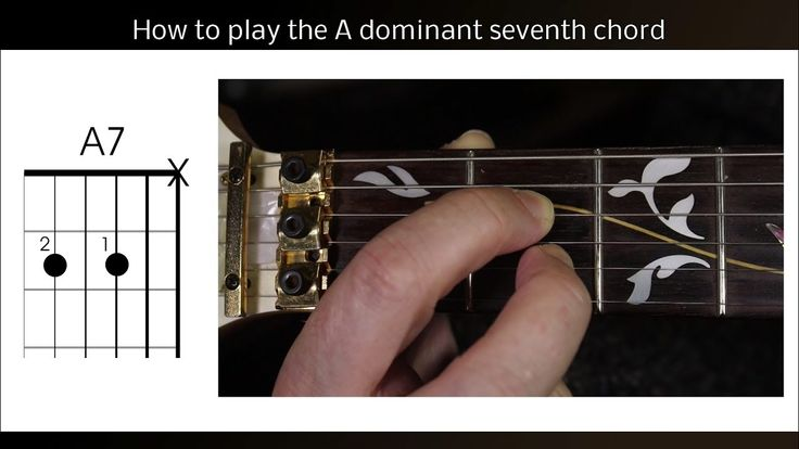 Left handed. How to play the 'A' dominant seven (A7 ...