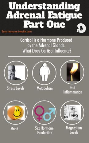 Understanding adrenal fatigue part 1. What does cortisol influence? Find out below:  http://www.easy-immune-health.com/adrenal-gland-fatigue.html