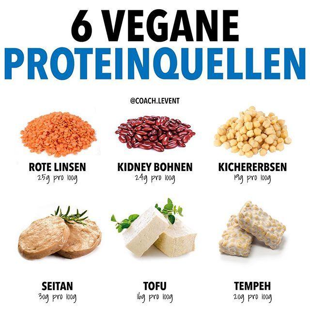 Protein vegane Ernährung