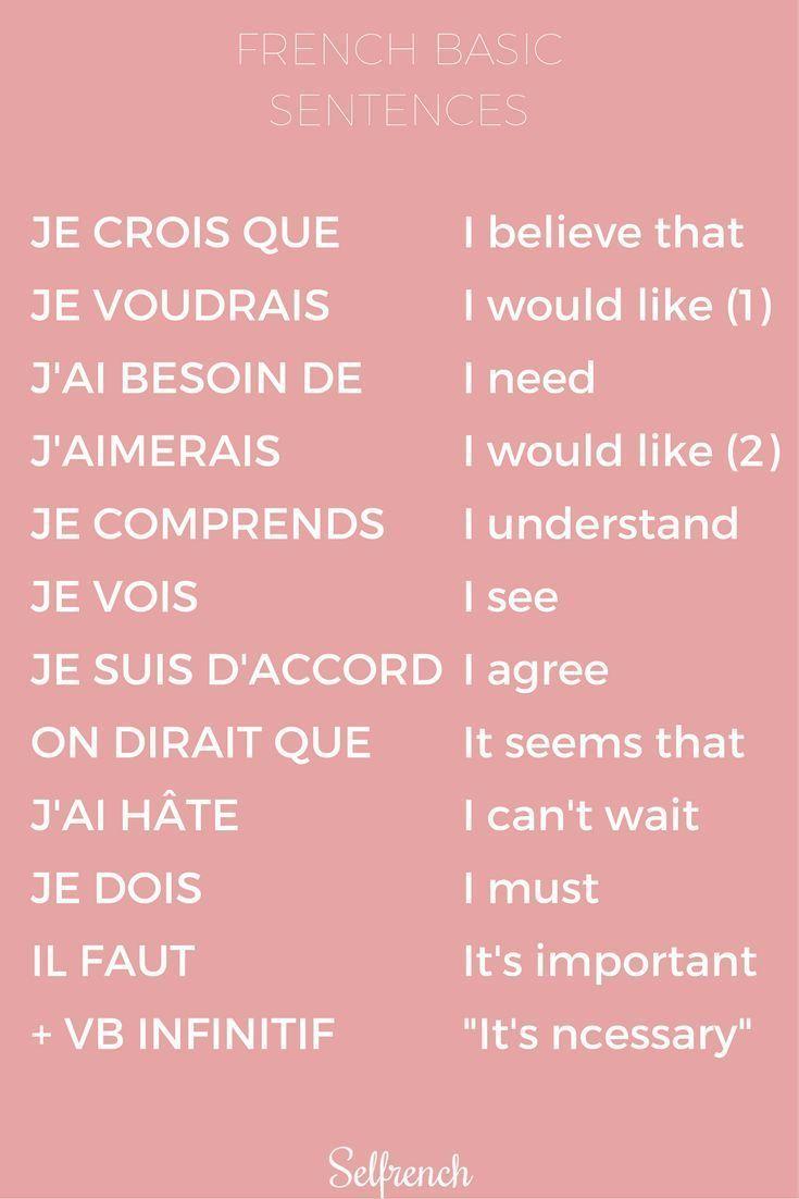 french basic sentences – #basic #francaise #French #sentences