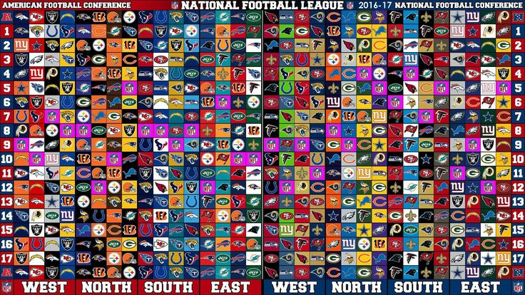 NFL game Schedule and Team name of 2016-2017 season NFL game Schedule and Team name of 2016-2017 season The football schedule of NFL games will go ahead continuously by various exciting team. Those teams are clarifying among different division. As such Buffalo Bills Miami Dolphins New England Patriots New York Jets are existing in AFC East Baltimore Revens Cincinnati Bengals Cleveland Browns Pittsburgh Steelers are include in AFC North. The Houston Texans Indianapolis Colts Jacksonville…