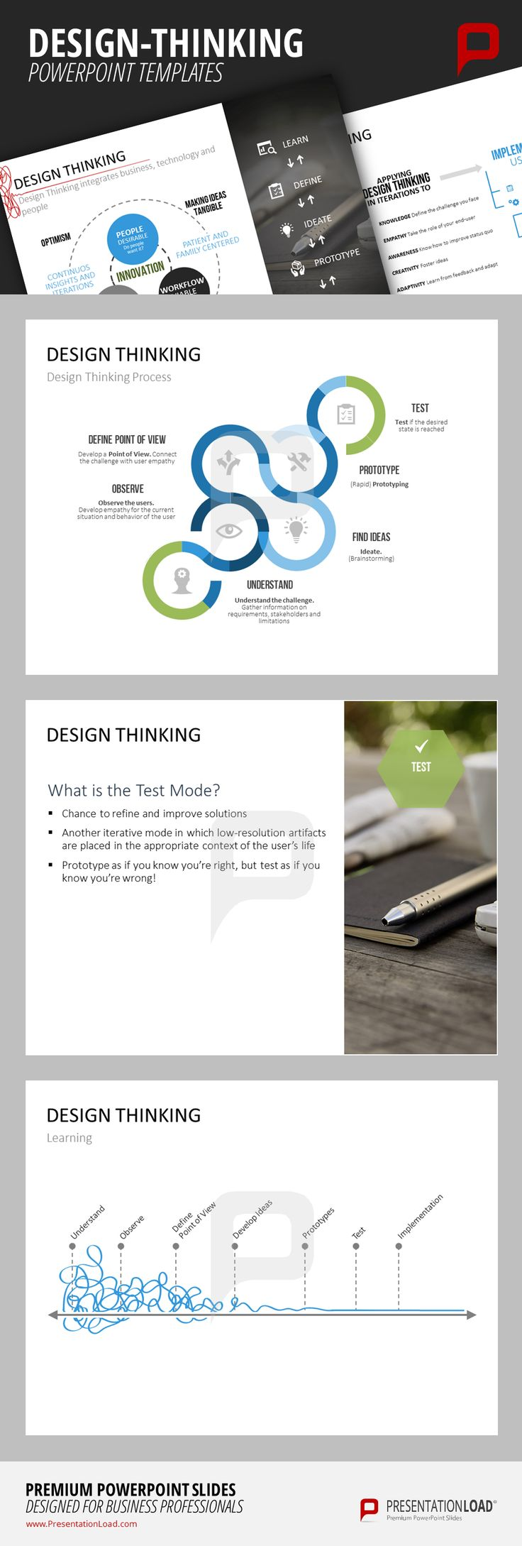 57 best design thinking powerpoint templates images on for Innovative product ideas not yet invented
