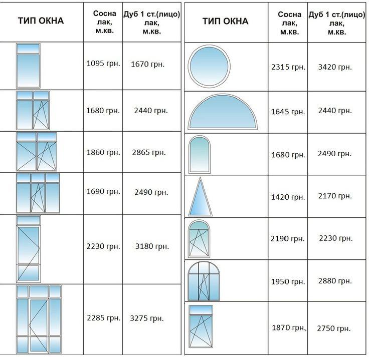 Цены на деревянные окна и стеклопакеты в Киеве и по Украине.