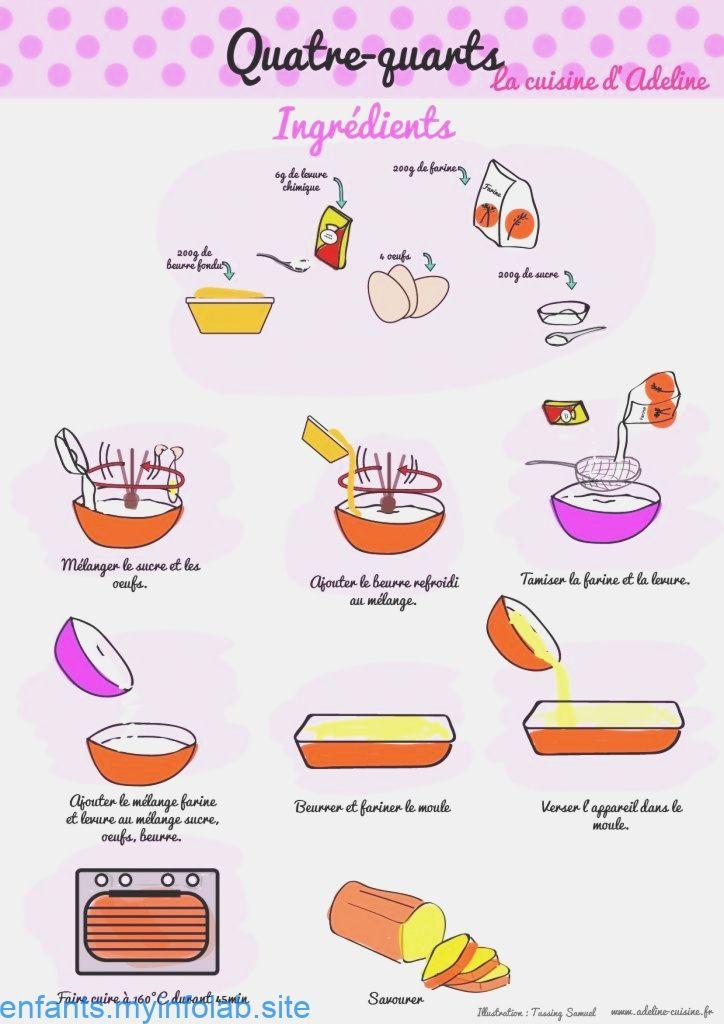 Quatre Quarts Recette Illustree In 2020 Cooking Recipes
