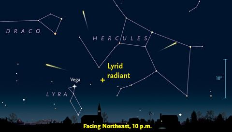 The annual Lyrid meteor shower will add some pop and sizzle to Saturday's pre-dawn sky. With little interference from the Moon, conditions are ideal for meteor watching. The post Lyrids to Put on a Weekend Light Show appeared first on Sky & Telescope.