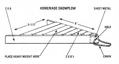 066 homemade snow plow - diagram