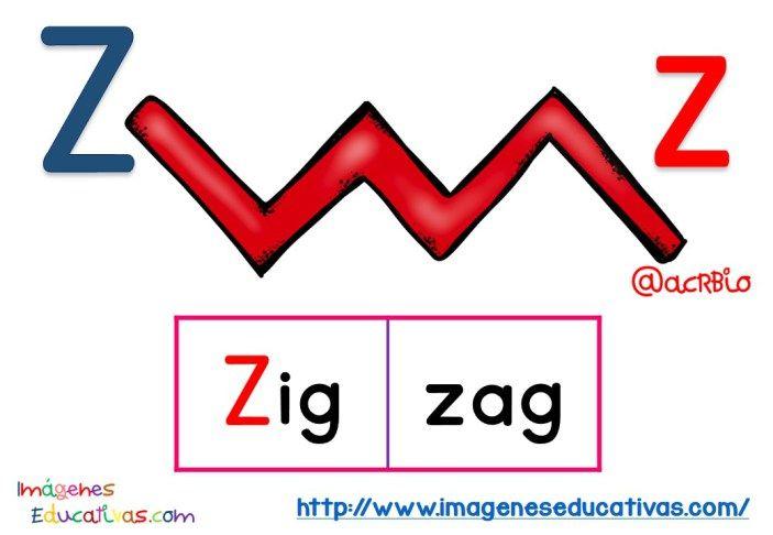 ABECEDARIO silábico Imágenes Educativas (27)