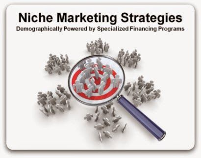Simple Steps To Find The Best Niche Markets Bursting With Profits