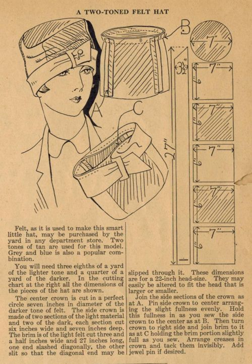 Hat how-to plus lots off vintage images from a 1920s pattern book