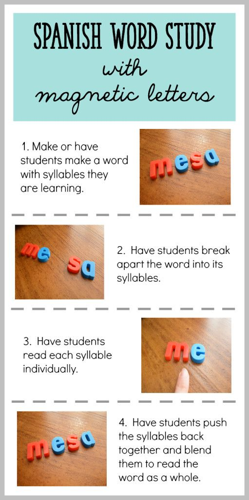 During guided reading or small group, have students practice breaking apart a few words into their syllables.  My students love being able to physically manipulate the syllables! (Bilingual teaching strategy by Learning At The Primary Pond)