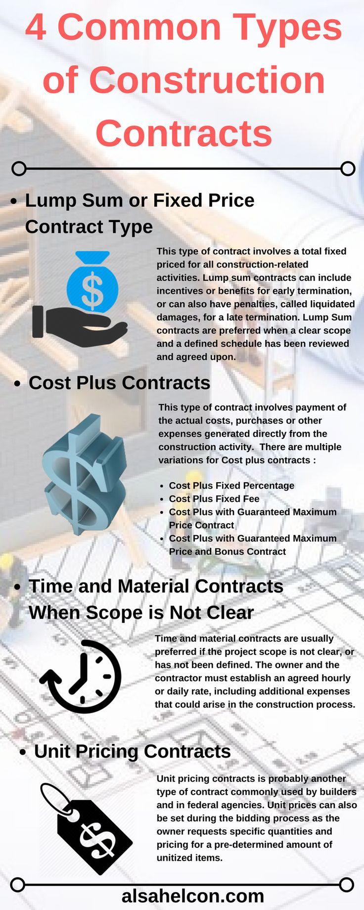 Aconstruction contractprovides a legal binding agreement,for both the owner and the builder,that the executed job will receive the specific amount of compensation or how the compensation will be distributed. There are several types of construction contracts used in the industry, but there are certain types of construction contracts preferred by construction professionals.