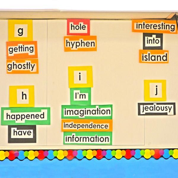 INSTRUCTION: A word wall in the upper grades- it creates a space for students to locate the spelling of high frequency words in the classroom. This will help students to continue improving their spelling practices.