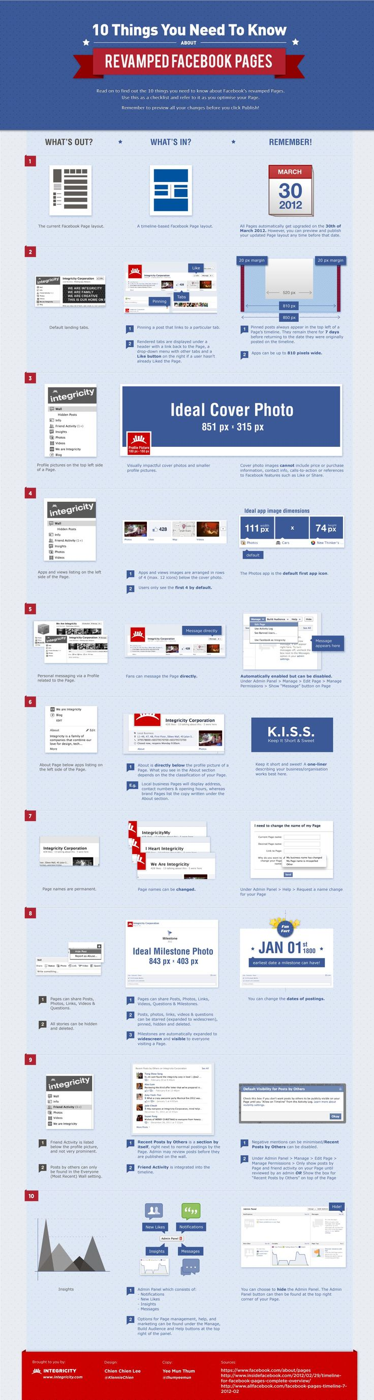 Facebook Timelines, things you need to know. #flowchart #infographic #chart