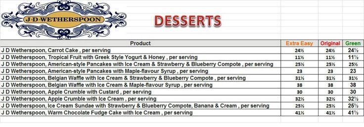 J D Wetherspoons - Dessert Syn Values :)