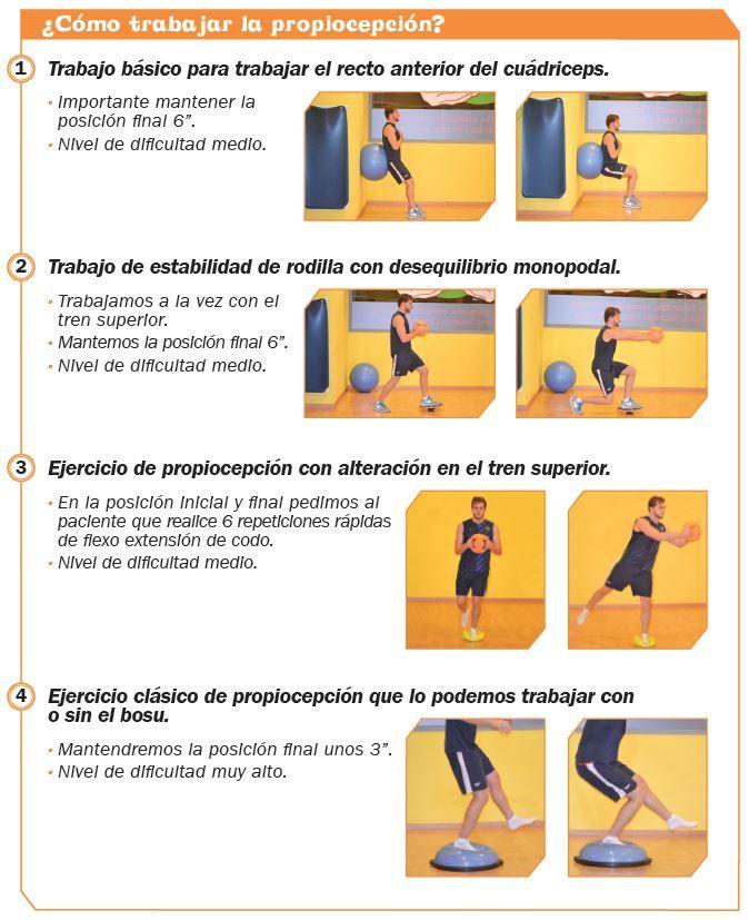 ejercicios_propiocepcion