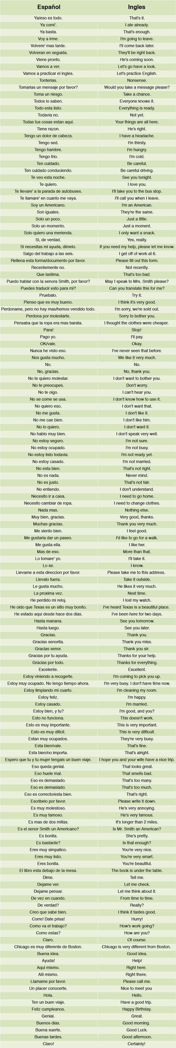 Frases para conversar