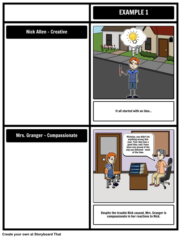 21 best Types of Graphic Organizers on Storyboard That images on - what is storyboard