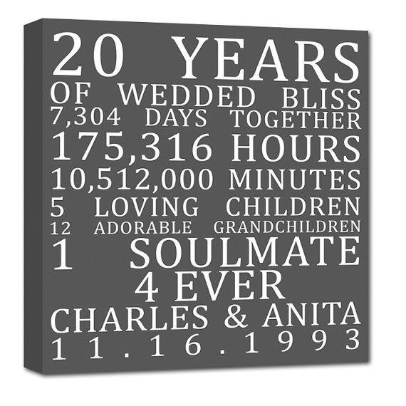 Anniversaire de marriage gift