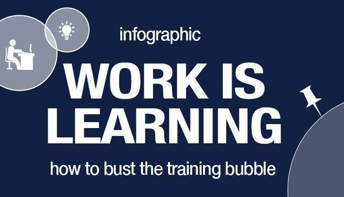 Infographic: Work is Learning (burst the training bubble)