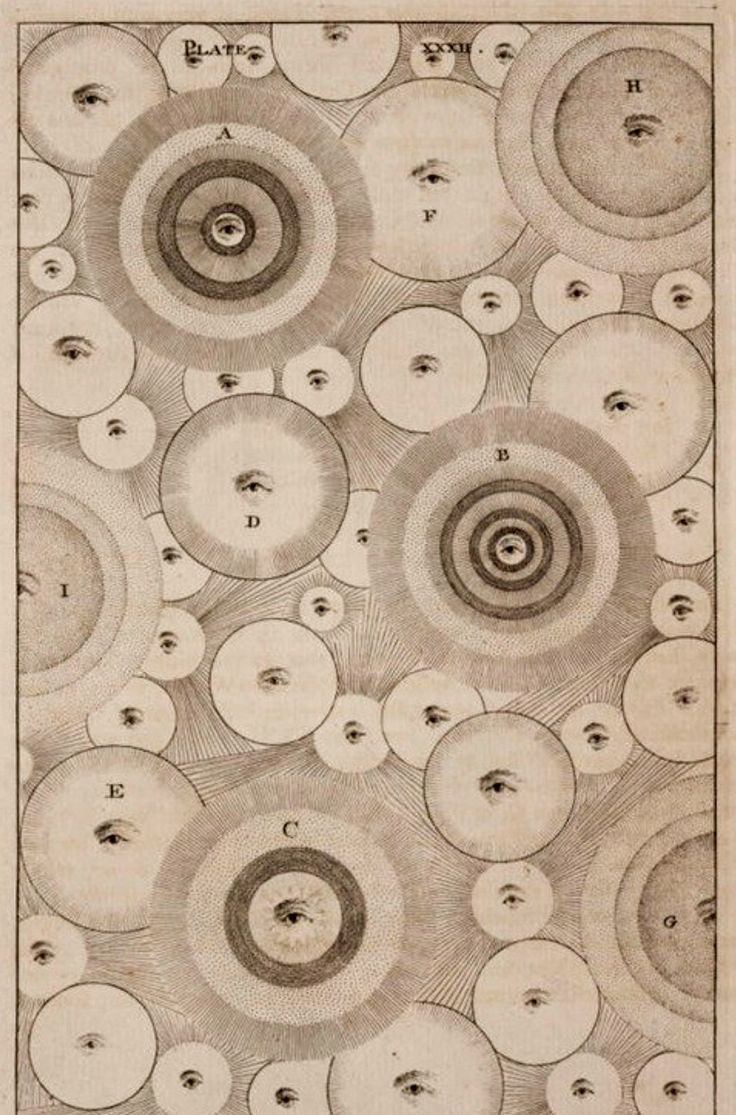 Thomas Wright Illustration from 'An Original Theory' or A New Hypothesis of the Universe' London, 1750