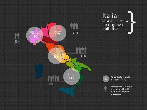 Gli sfratti nel 2012: nelle zone d'Italia dove le famiglie non sono in grado di dare copertura ad eventuali spese impegnative, gli sfratti coinvolgono in maniera più frequente le famiglie numerose.