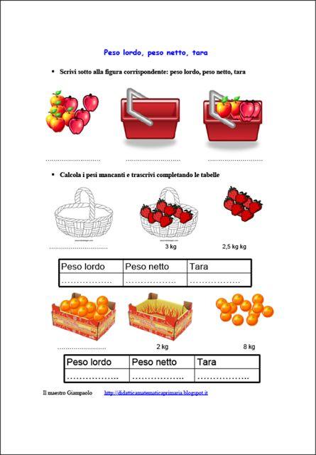 """Iniziamo questa attività prendendo spunto da una cassetta di frutta che viene portata in classe nell'ambito dell'iniziativa """"Frutta a scuo..."""