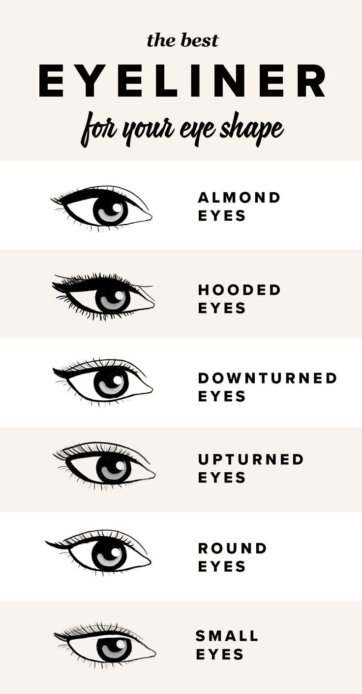 There's no such thing as one-size-fits-all in the eyeliner department. We consulted with makeup guru Emily Oliver to get the products and looks that are just right for you!