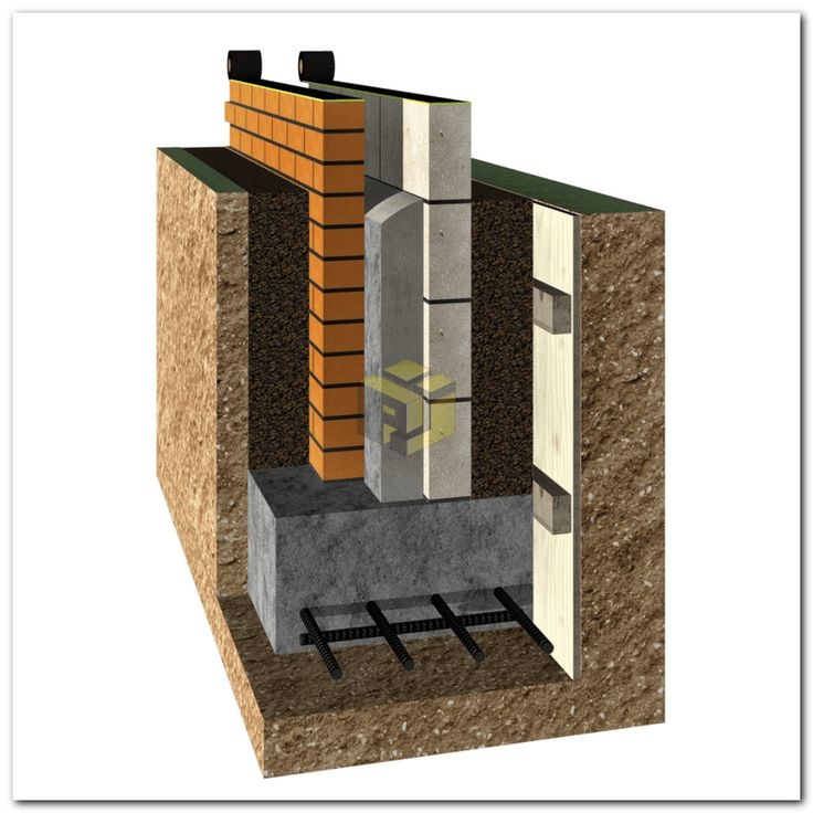 Foundation Cost Calculator  With this price calculator you can calculate materials, labour, plant and tool for Concrete Foundations. This cost calculator includes several types of foundations:  Pad foundation Strip Foundation Trench foundation