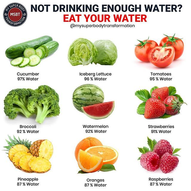 Fruits & Vegetable With a High Water Content Not so long ago health experts  nutritionists and researchers tout…   Health and nutrition, Nutrition,  Healthy recipes