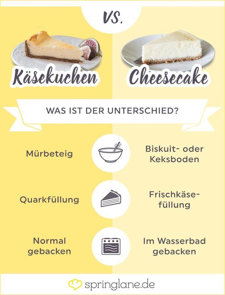 Unterschied Käsekuchen Cheesecake