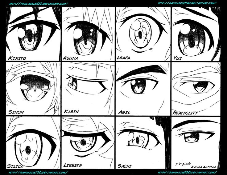 Sword Art Online Yui And Leafa Eyes By Randazzle100 How