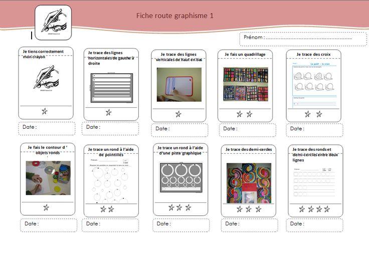 Les 167 meilleures images propos de school graphisme - Comment plastifier une photo ...