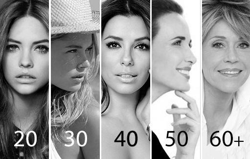 Iedere leeftijd zijn eigen huidverzorging