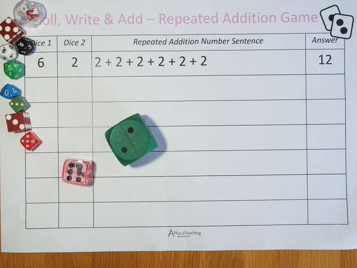 Using Repeated addition to teach multiplication
