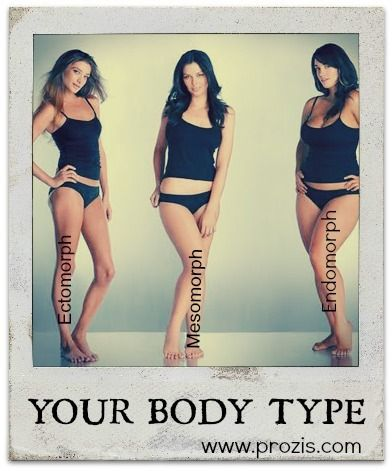 endomorph women weight loss