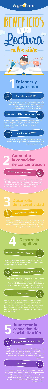 Beneficios de la lectura en los niños #infografia