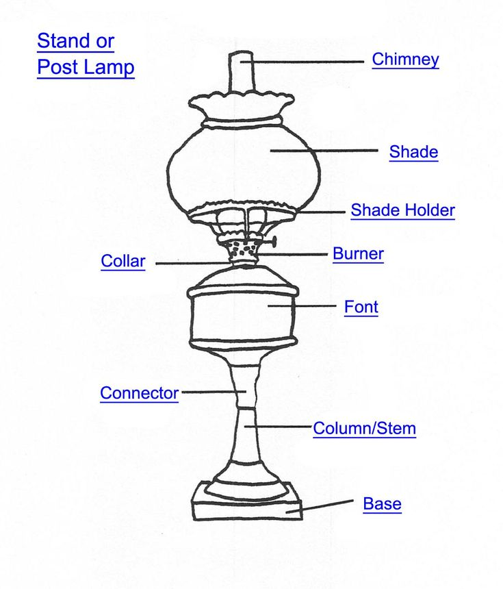 30 best Lamp parts images on Pinterest | Chandeliers, Lighting and ...